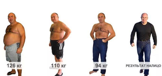 Быстрый способ сбросить вес мужчине